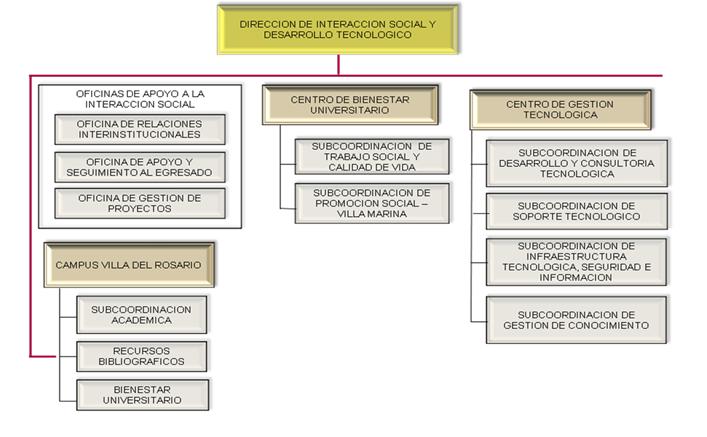 Maestria en gestion de proyectos informaticos - Oficinas santander pamplona ...
